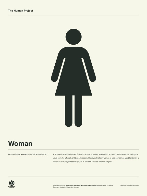 The Human Project Poster (Woman) #inspiration #creative #information #pictogram #collection #design #graphic #human #grid #system #poster #typography
