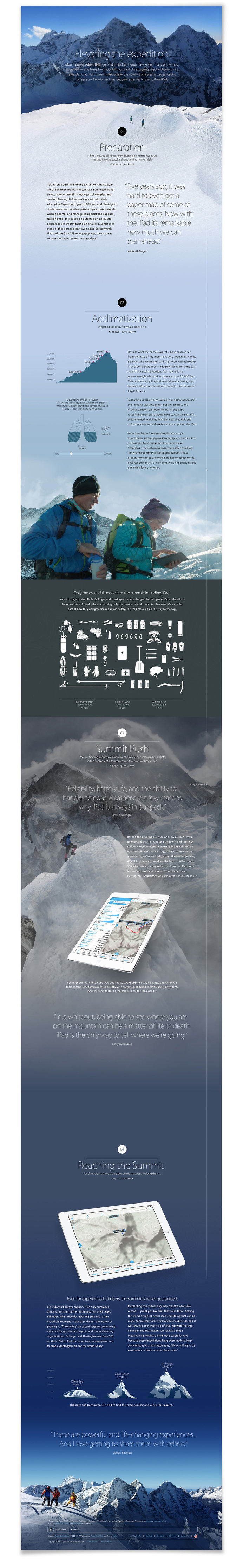 Mar Cubillos — Pixel Swell #web design #ux #infographics #site design