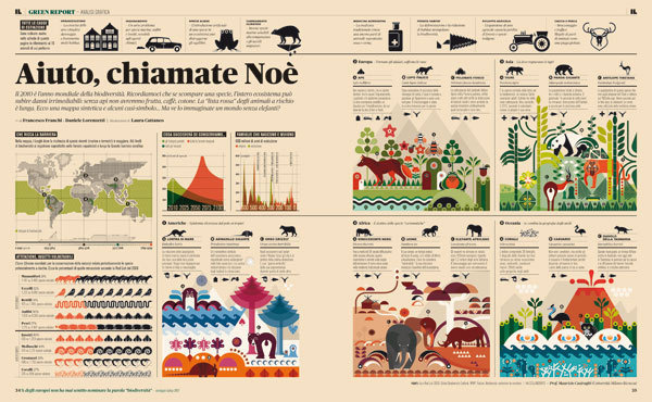 IdN™ Creators® — Francesco Franchi (Milan, Italy) #information #infographic #design #illustration