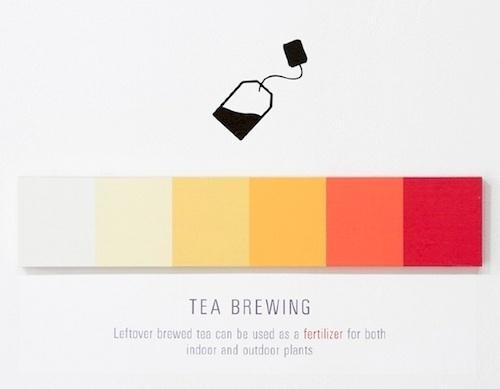 Artist Creates Minimalist Posters That Document Color Changes - DesignTAXI.com #dearie #of #color #marin #tea #poster #spectrum #change #minimalist #shades