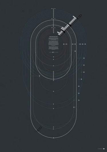 tumblr_letugmu2Jj1qa6ke2o1_500.jpg (JPEG Image, 494x700 pixels) #infographic #data #visualisation