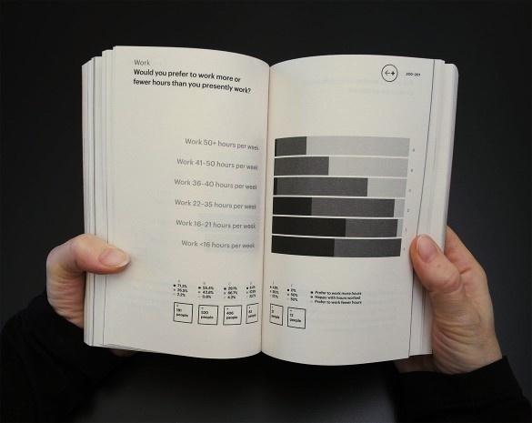 editorial survey