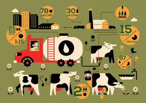 AdamQuest_Editorial_15 #illustration