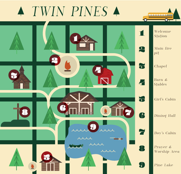 Twin Pines Map Noah Mooney Design #lake #camp #map