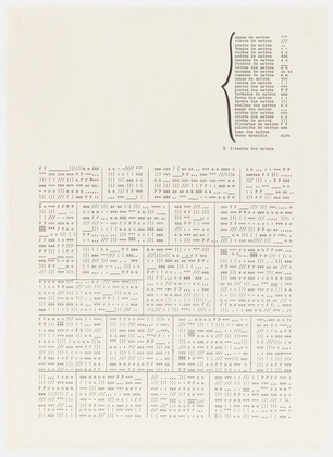 MoMA | The Collection | Mira Schendel. Untitled from the series Datiloscritos (Typed writings). (c. 1970s) #charts #typewriter
