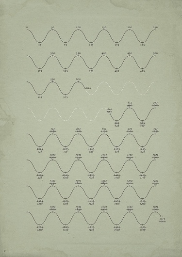 All sizes | Phantom Time Hypothesis | Flickr - Photo Sharing! #phantom #time #hypothesis #poster
