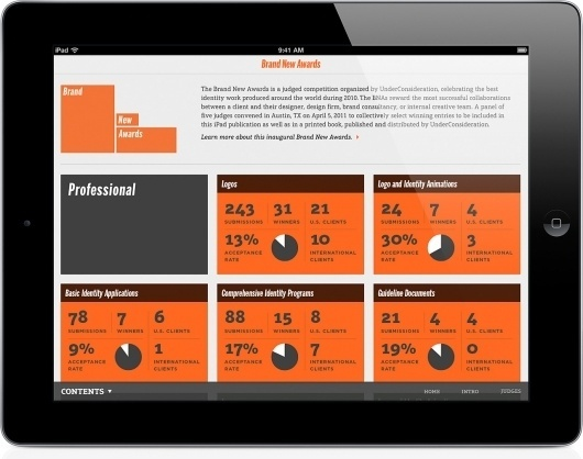 Brand New Awards, Pre-Order Book, iPad Preview, and Winner Thumbnails - Brand New #ipad #infographic #brand #app #new