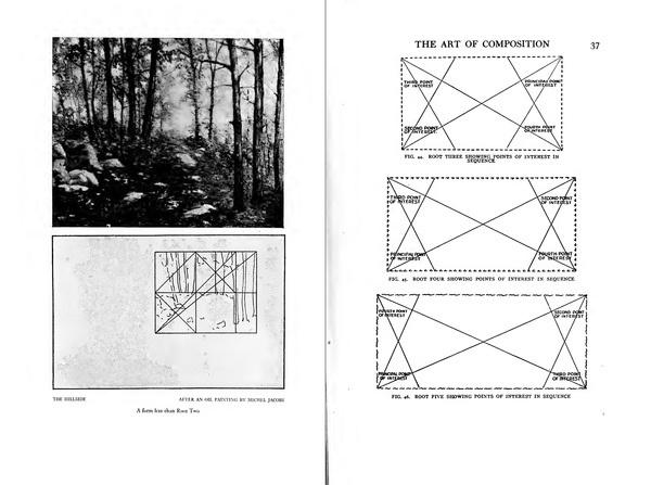 Composition Grids #composition