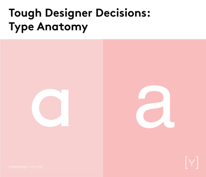 Tough designer decisions - Type anatomy.