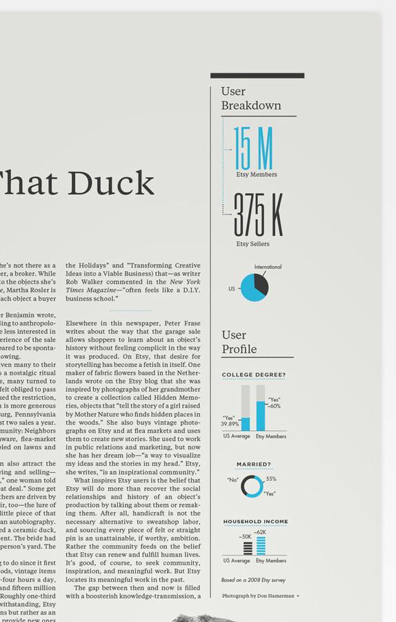 etsy infographics