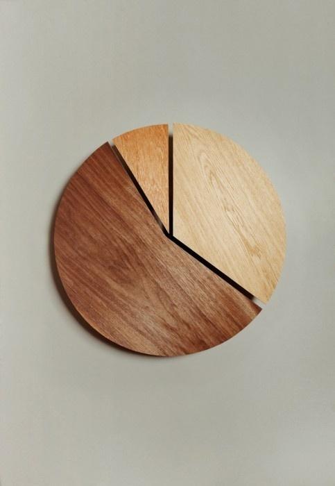 Omar_Sosa_WOOD_circlefondook #wood #infographics