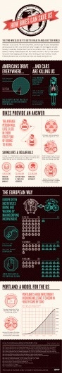 Biking and Health | Healthcare Management Degree #bikes