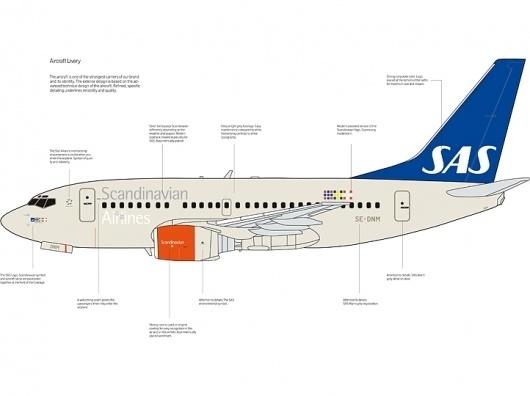 SAS - Stockholm Design Lab #branding #lab #design #graphic #sas #identity #stockholm