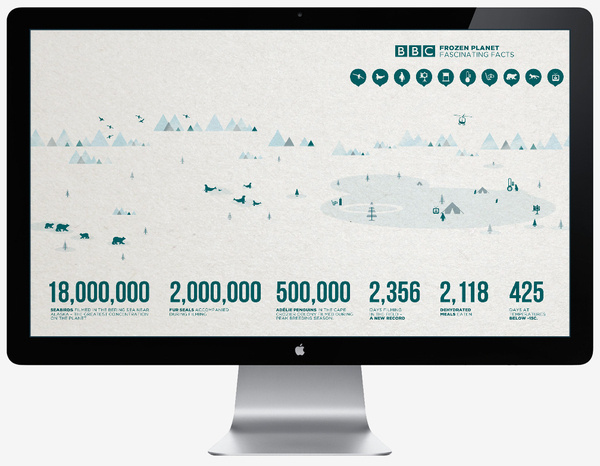 BBC Frozen Planet Illustration (Personal) on the Behance Network #infographics #info #graphics