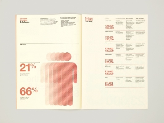The Consult – SI Special | September Industry #infographics #print