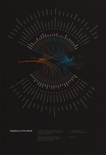swissmiss #infographics #print #poster #typography