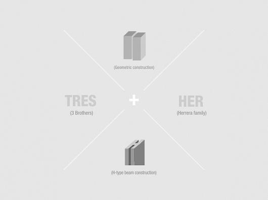 omaigod #tresher #design #brand #identity #naming