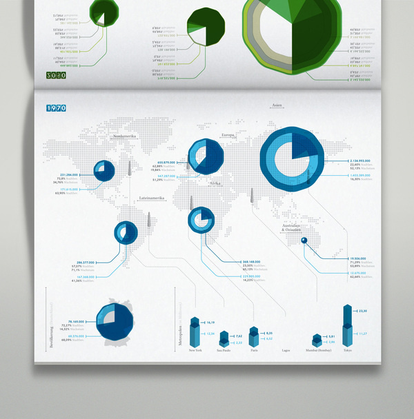 Brockhaus Encyclopedia Infographics   MagSpreads   Magazine Layout Inspiration and Editorial Design #print #design #layout