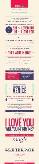 Save the Date on Typography Served #infographics #lee #amber #wedding #story