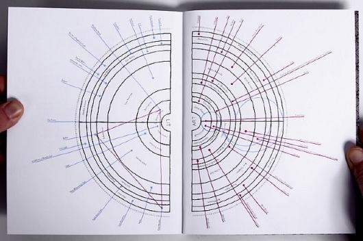 NOTA Fall 2010 - Brenna Signe #index #design #graphic #book