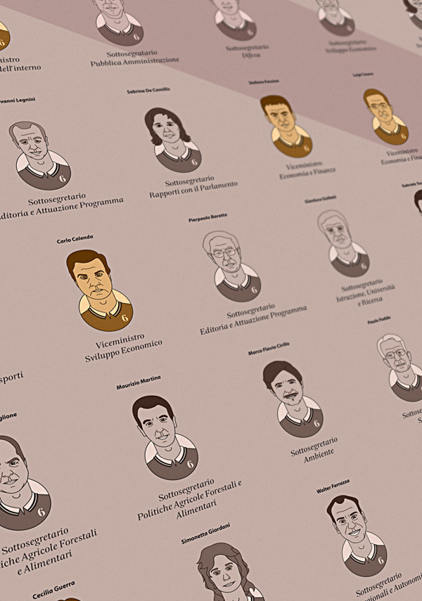THE TEAM #politic #infographic #illustration #poster #italy