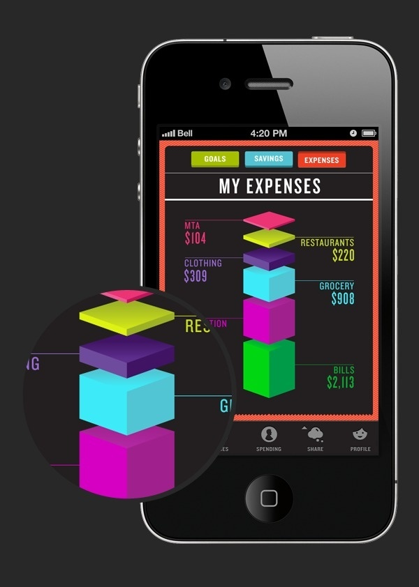 Vice iPhone App on the Behance Network #user #sidorko #infographics #infographic #graphic #interface #iphone #info #app #finance #marina #layout #money #typography