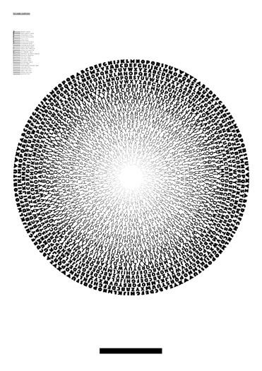 2 marcin plonka font weight classification 01 poster by this is tomorrow #type #circle #poster