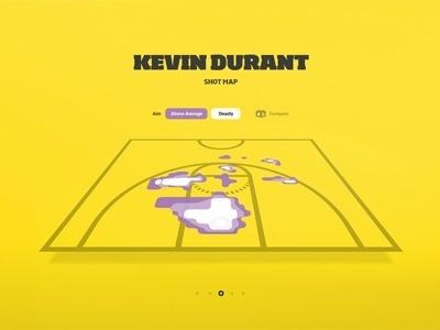 Dribbble - Shotmap by Josh Rhode #infographic #yellow #nba #basketball