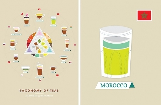 Colossal | art + design | Page 3 #infographic #design #tea
