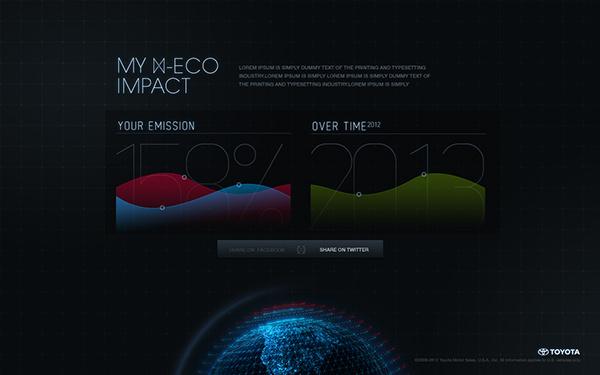 Eco Next Globe on Behance #graph