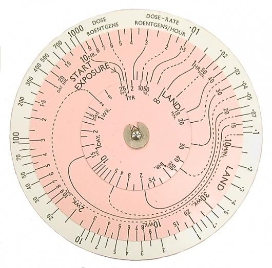 BRL RADIAC Calculator No. 1 (ca 1952-1956) #1950s #computer #analog #nuclear #ui design #calculator