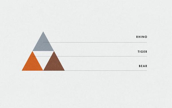 RHINO TIGER BEAR Jimmy Gleeson Design #illustration #color #rationale #geometric