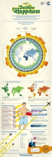 Fly-Thomas-Cook-Sunshine-Happiness-Infographic.jpg (JPEG Image, 933×2825 pixels) #infographics #sunshine #design #graphic #happiness