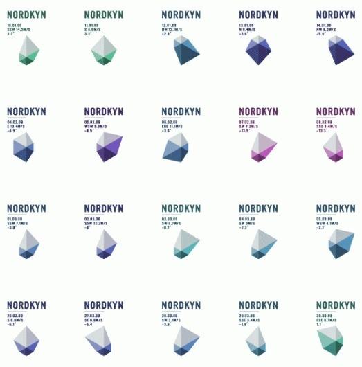 Where the Cold Wind Blows - Brand New #norway #nordkyn #neue #design #graphic #studio #logo #temeratur