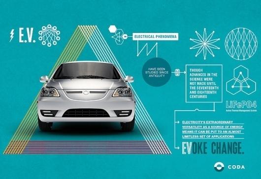 coda_e_720.jpg 720×495 pixels #electric #automobile #print #geometric #blue #car #magazine