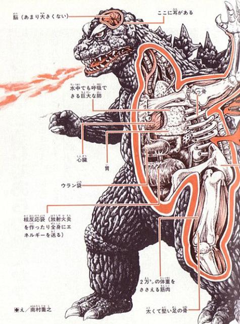 Japanese monster illustrations by Shogu Endo.