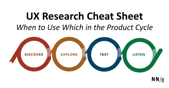 UX_Research_Cheat_Sheet.png (1920×1004)
