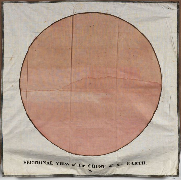"""Another classroom chart, titled """"Sectional View of the Crust of the Earth,"""" created by Orra White Hitchcock circa 1830-1840."""