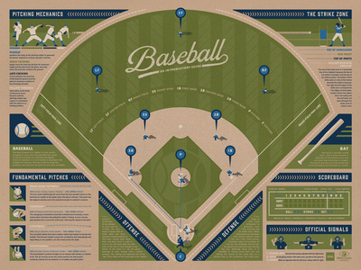 Baseball Infographic Poster - DKNG #poster #infographic #illustration