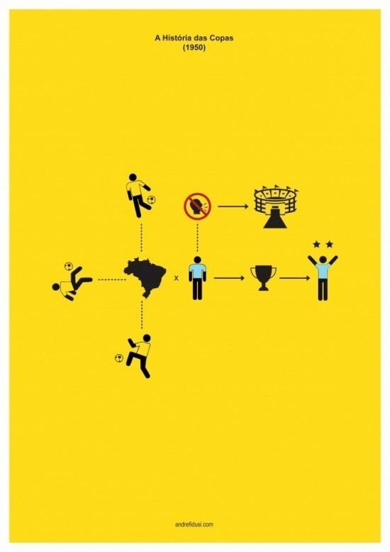 minimalistafinalmunod04 #minimalistic #design #graphic #world #soccer #posters #minimal #poster #minimalist #cup