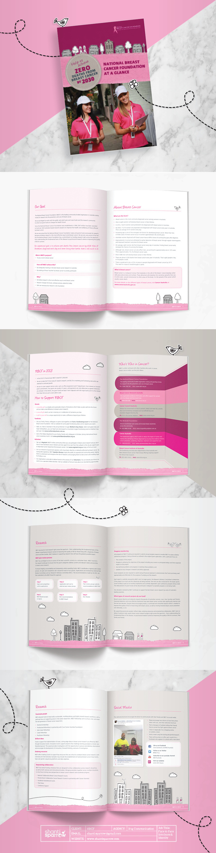 Design by Shanti Sparrow Client: National breast Cancer Foundation Project Name: F2F Identity #Design #graphicdesign #illustration #layout
