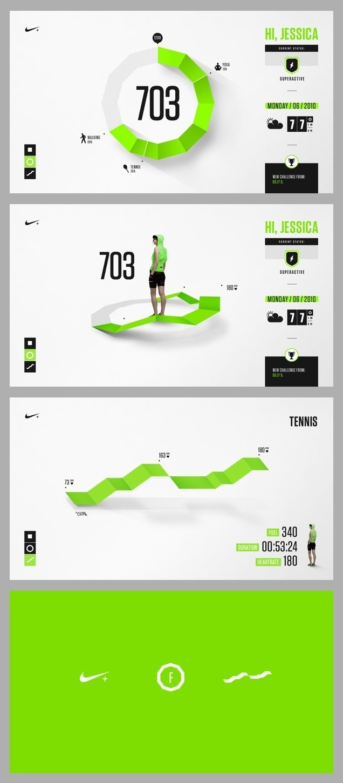 Nike Fuel #brand #identity