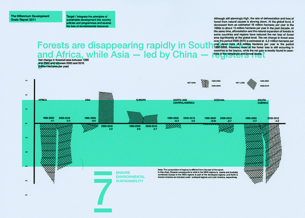 Infographic #infographic