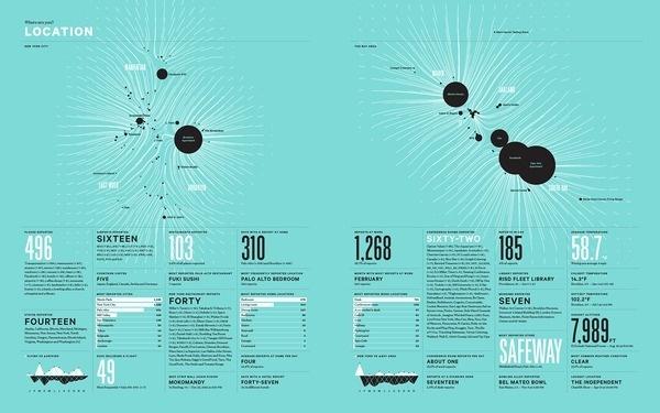 AR 2012 #design #graphic #inforgraphics