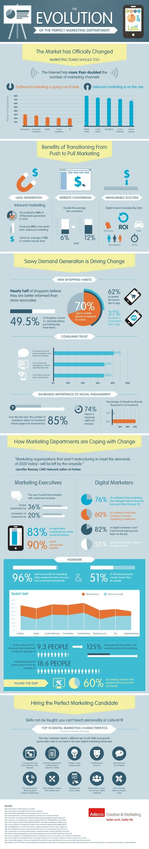 The Evolution of the Perfect Marketing Department #infographic