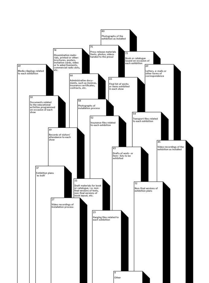Hey MACBA Folding Exhibition #infographics