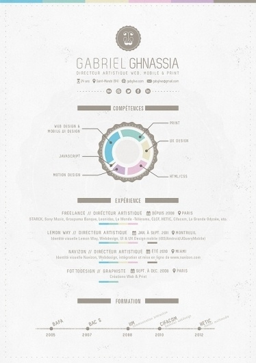 My Resume on the Behance Network #by #gabriel #resume