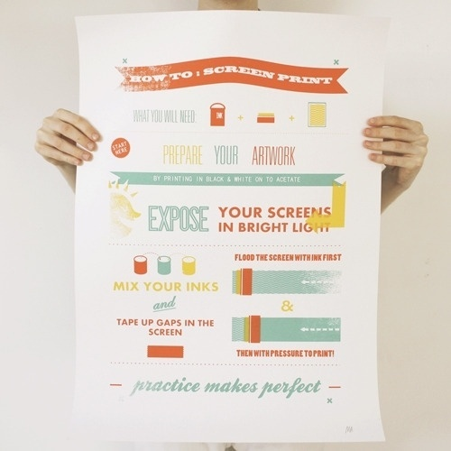 How To Project - Connecting Design & Learning — How To: Screen Print #print #screen #illustration #poster #typography