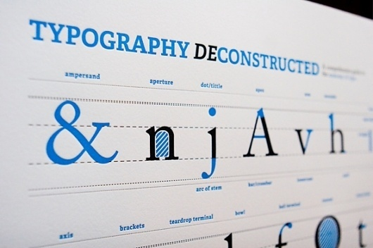 Typography Deconstruction Letterpress Poster | Typography Deconstructed #print #design #letterpress #typography