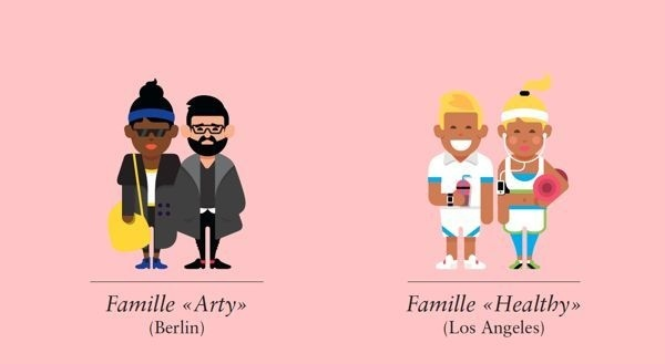 LE DUO POUR IDEAT MAGAZINE by morgane le francois, via Behance